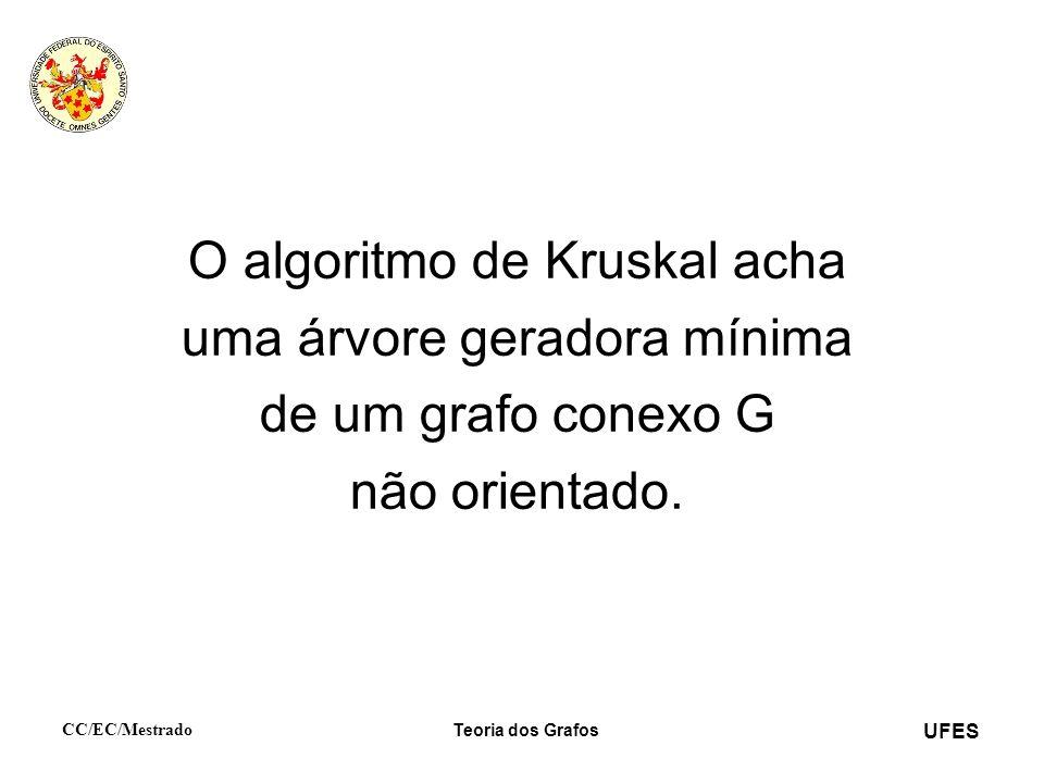 UFES CC/EC/Mestrado Teoria dos Grafos O algoritmo de Kruskal acha uma árvore geradora mínima de um grafo conexo G não orientado.