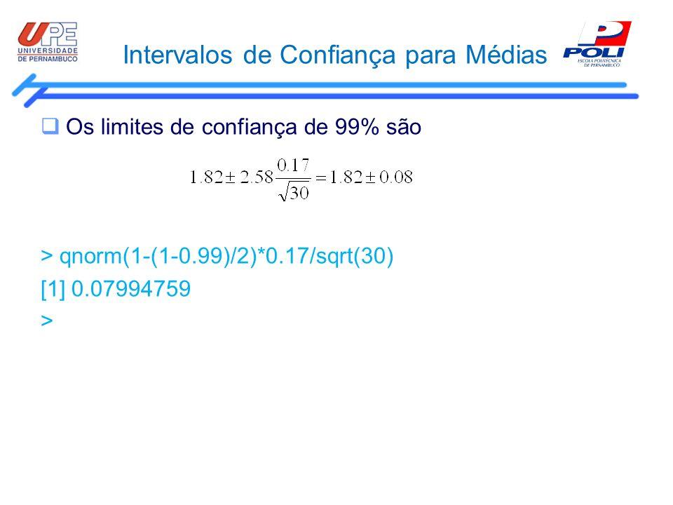 Intervalos de Confiança para Médias Os limites de confiança de 99% são > qnorm(1-(1-0.99)/2)*0.17/sqrt(30) [1] 0.07994759 >