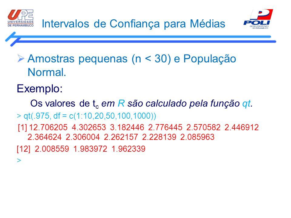 Intervalos de Confiança para Médias Amostras pequenas (n < 30) e População Normal. Exemplo: Os valores de t c em R são calculado pela função qt. > qt(