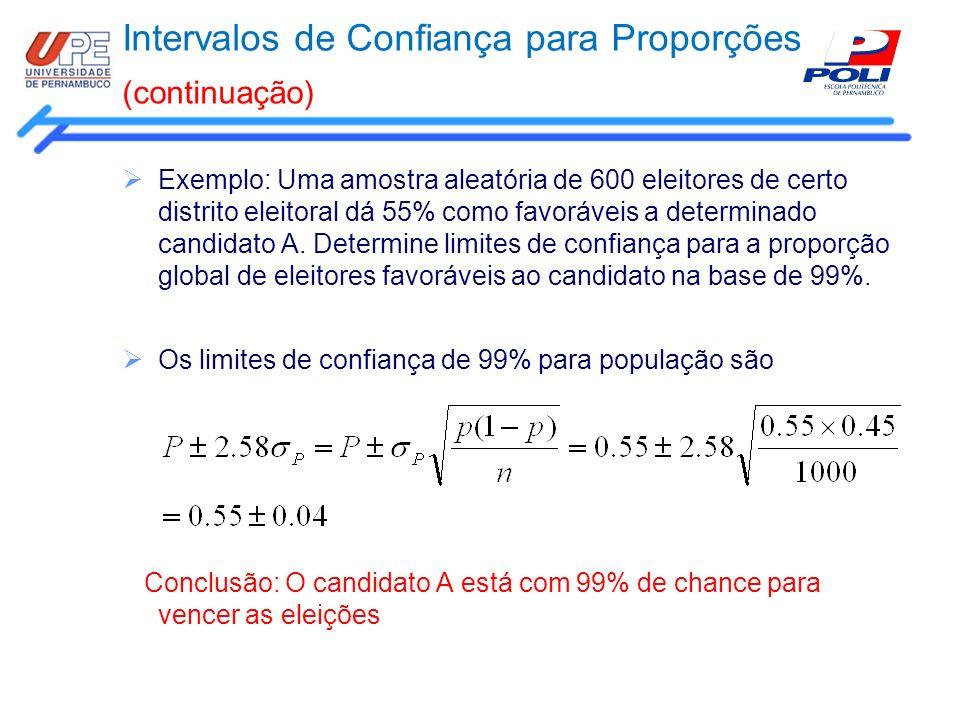 Intervalos de Confiança para Proporções (continuação) Exemplo: Uma amostra aleatória de 600 eleitores de certo distrito eleitoral dá 55% como favoráve