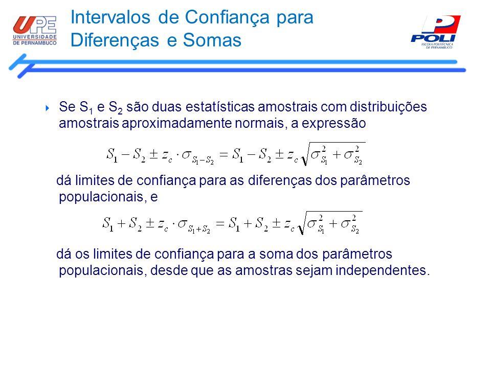 Intervalos de Confiança para Diferenças e Somas Se S 1 e S 2 são duas estatísticas amostrais com distribuições amostrais aproximadamente normais, a ex