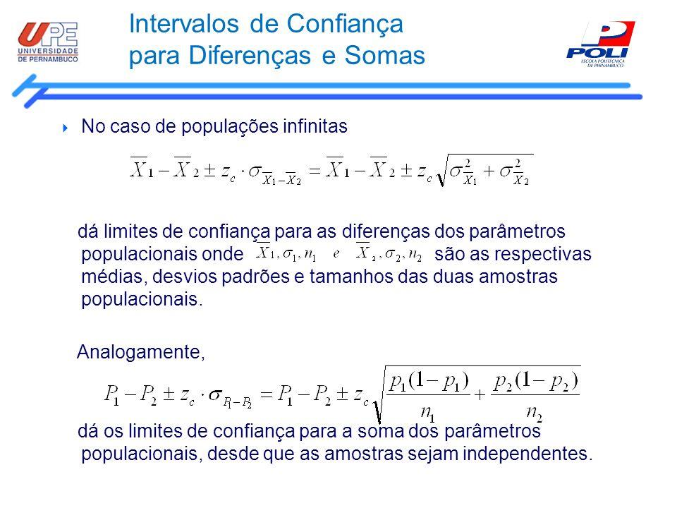 Intervalos de Confiança para Diferenças e Somas No caso de populações infinitas dá limites de confiança para as diferenças dos parâmetros populacionai