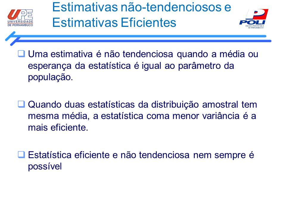 Estimativas não-tendenciosos e Estimativas Eficientes Uma estimativa é não tendenciosa quando a média ou esperança da estatística é igual ao parâmetro