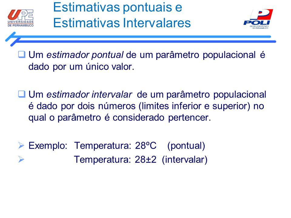 Estimativas pontuais e Estimativas Intervalares Um estimador pontual de um parâmetro populacional é dado por um único valor. Um estimador intervalar d