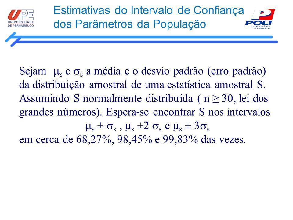 Estimativas do Intervalo de Confiança dos Parâmetros da População Sejam s e s a média e o desvio padrão (erro padrão) da distribuição amostral de uma