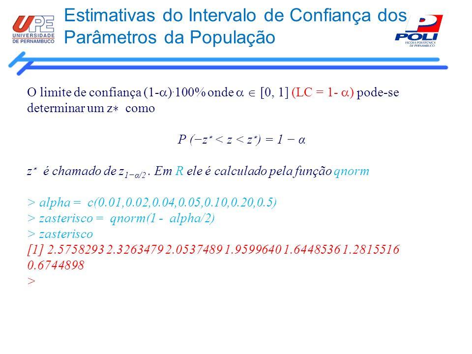 Estimativas do Intervalo de Confiança dos Parâmetros da População O limite de confiança (1- ). 100% onde [0, 1] (LC = 1- ) pode-se determinar um z com
