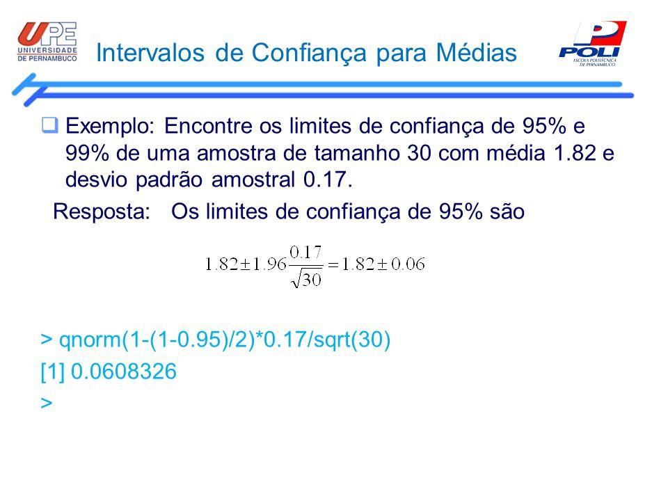 Intervalos de Confiança para Médias Exemplo: Encontre os limites de confiança de 95% e 99% de uma amostra de tamanho 30 com média 1.82 e desvio padrão