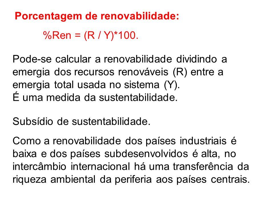 Pode-se calcular a renovabilidade dividindo a emergia dos recursos renováveis (R) entre a emergia total usada no sistema (Y). É uma medida da sustenta