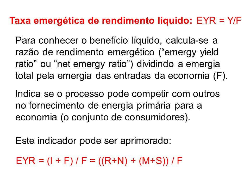 Para conhecer o benefício líquido, calcula-se a razão de rendimento emergético (emergy yield ratio ou net emergy ratio) dividindo a emergia total pela