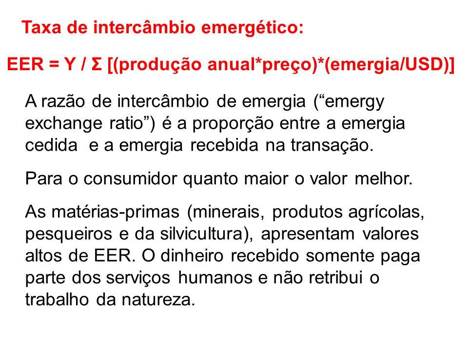 A razão de intercâmbio de emergia (emergy exchange ratio) é a proporção entre a emergia cedida e a emergia recebida na transação. Taxa de intercâmbio