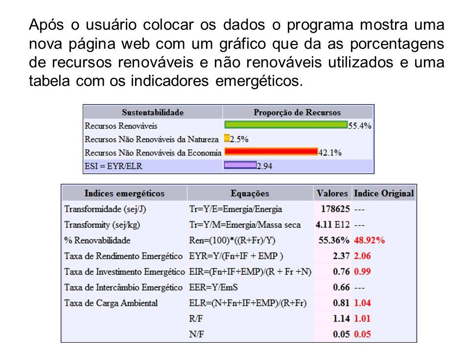 Após o usuário colocar os dados o programa mostra uma nova página web com um gráfico que da as porcentagens de recursos renováveis e não renováveis ut