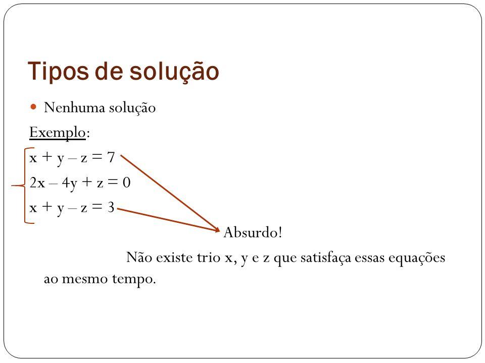 Tipos de solução Nenhuma solução Exemplo: x + y – z = 7 2x – 4y + z = 0 x + y – z = 3 Absurdo! Não existe trio x, y e z que satisfaça essas equações a