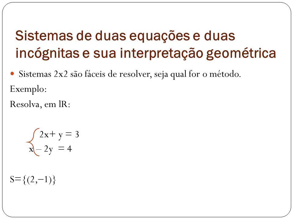 Sistemas de duas equações e duas incógnitas e sua interpretação geométrica Sistemas 2x2 são fáceis de resolver, seja qual for o método. Exemplo: Resol
