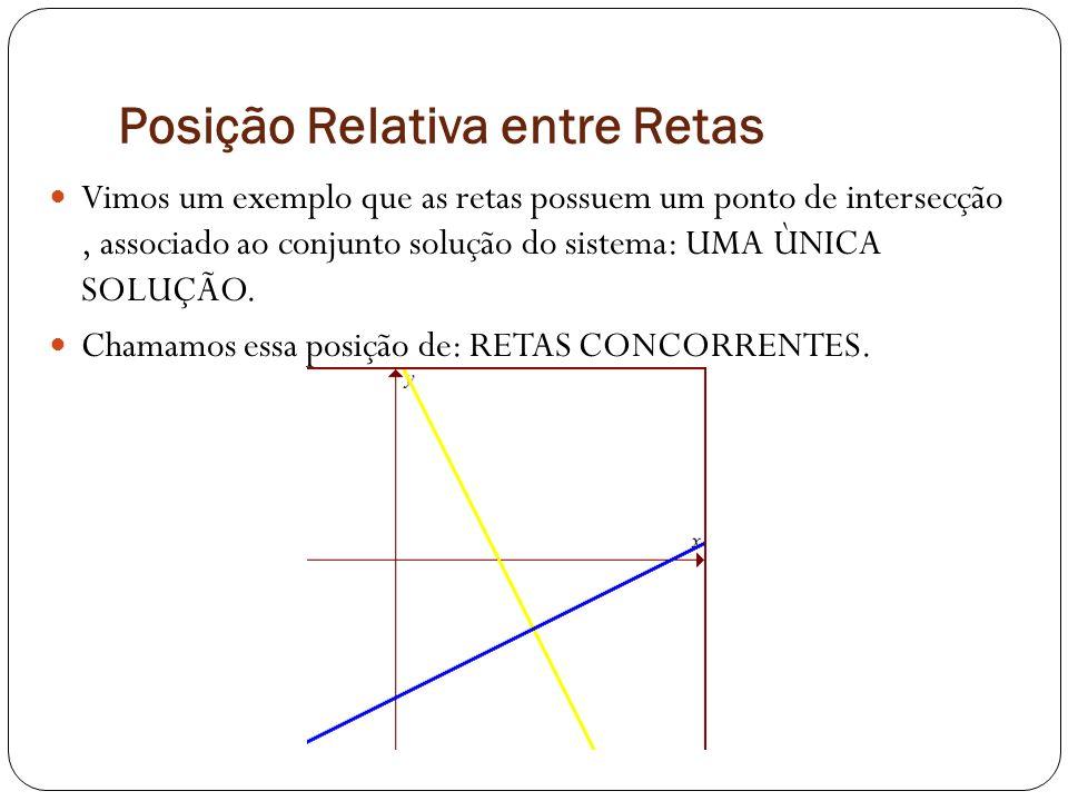 Posição Relativa entre Retas Vimos um exemplo que as retas possuem um ponto de intersecção, associado ao conjunto solução do sistema: UMA ÙNICA SOLUÇÃ