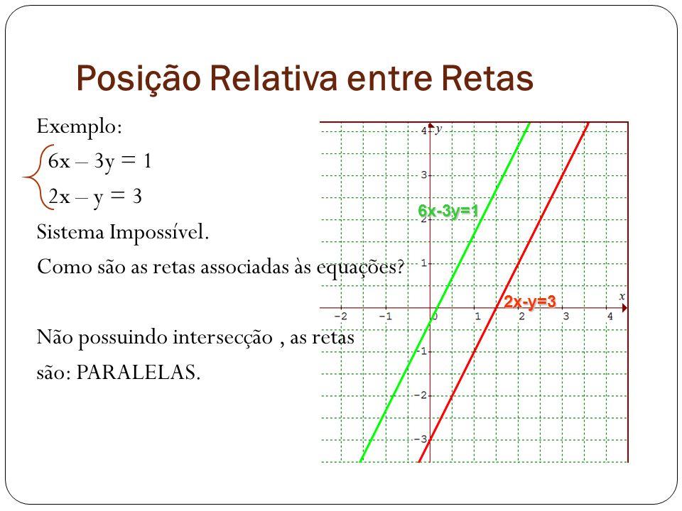 Posição Relativa entre Retas Exemplo: 6x – 3y = 1 2x – y = 3 Sistema Impossível. Como são as retas associadas às equações? Não possuindo intersecção,