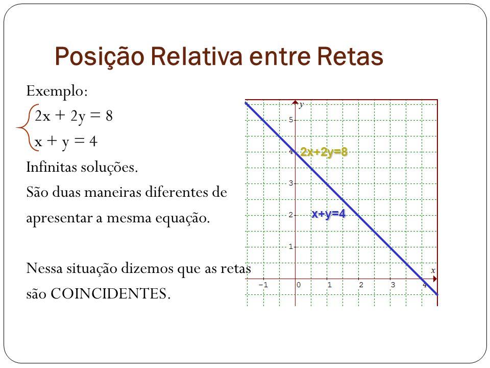 Exemplo: 2x + 2y = 8 x + y = 4 Infinitas soluções. São duas maneiras diferentes de apresentar a mesma equação. Nessa situação dizemos que as retas são