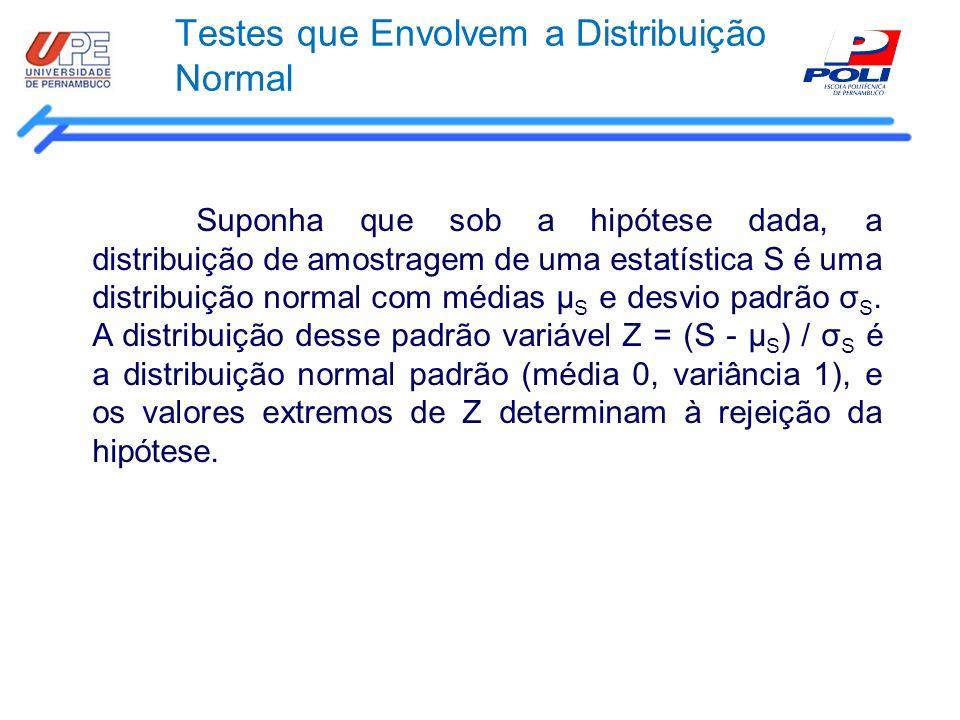 Testes que Envolvem a Distribuição Normal Suponha que sob a hipótese dada, a distribuição de amostragem de uma estatística S é uma distribuição normal