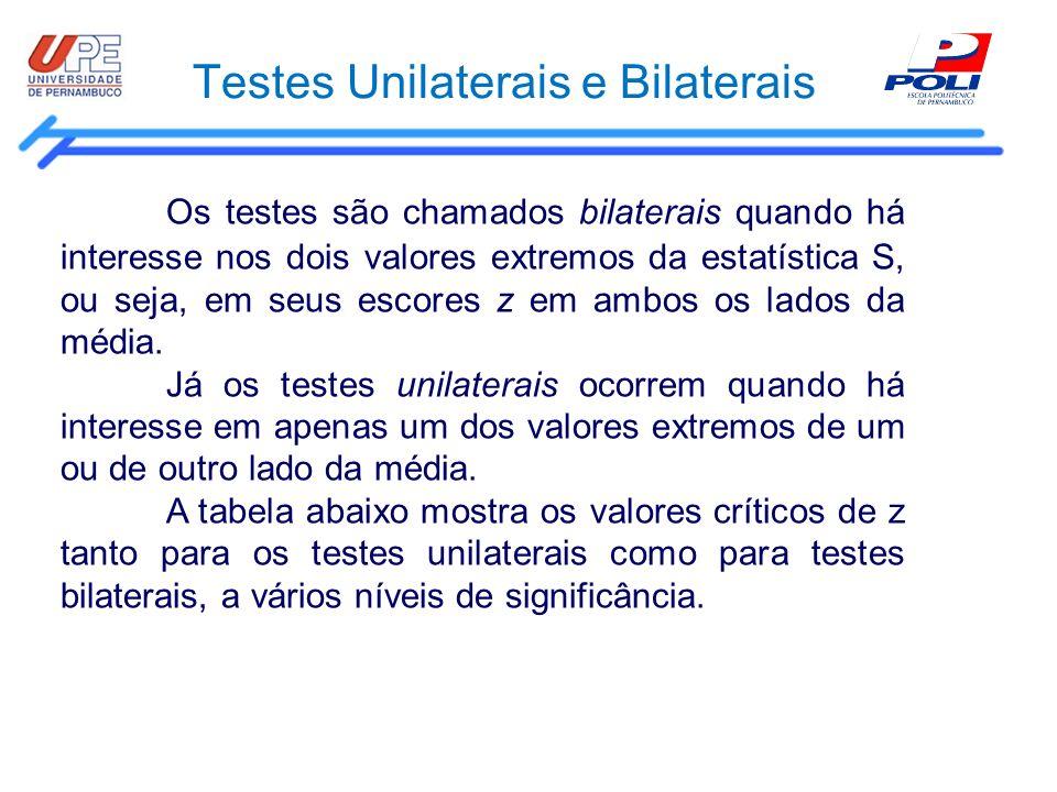 Testes Unilaterais e Bilaterais Os testes são chamados bilaterais quando há interesse nos dois valores extremos da estatística S, ou seja, em seus esc