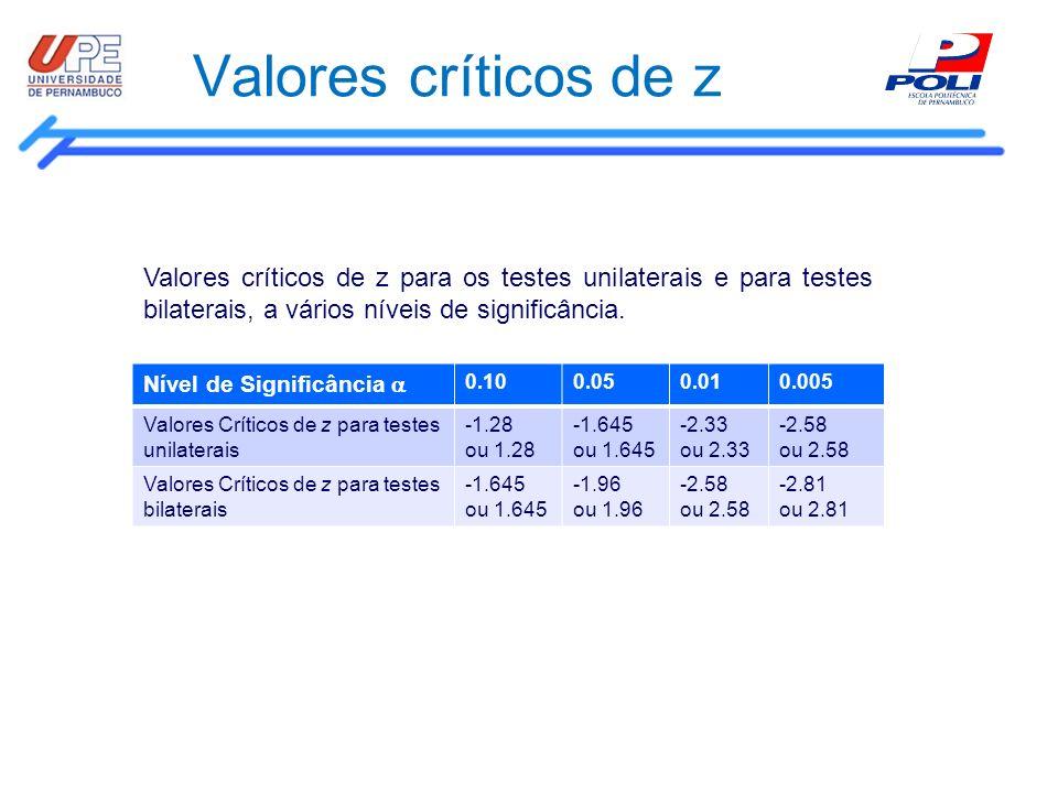 Valores críticos de z Valores críticos de z para os testes unilaterais e para testes bilaterais, a vários níveis de significância. Nível de Significân