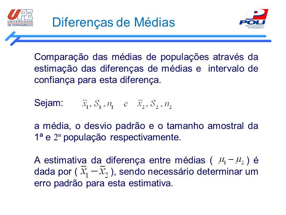 Diferenças de Médias Comparação das médias de populações através da estimação das diferenças de médias e intervalo de confiança para esta diferença. S