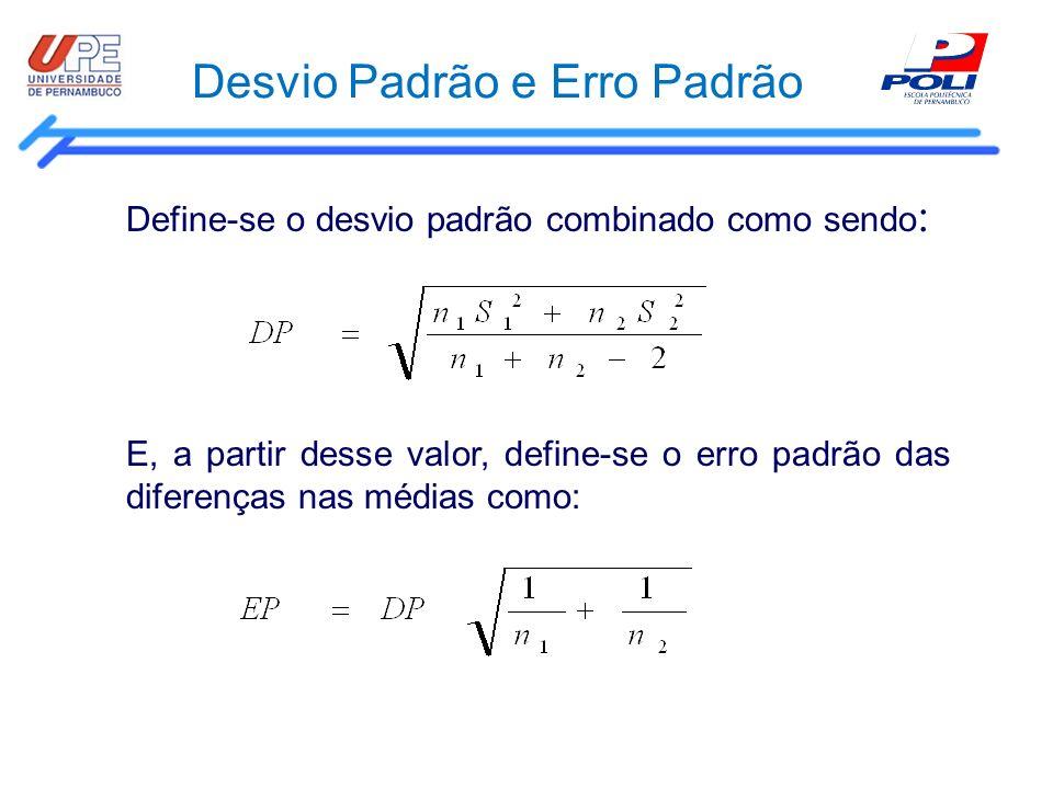 Desvio Padrão e Erro Padrão Define-se o desvio padrão combinado como sendo : E, a partir desse valor, define-se o erro padrão das diferenças nas média