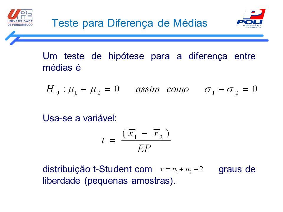 Teste para Diferença de Médias Um teste de hipótese para a diferença entre médias é Usa-se a variável: distribuição t-Student com graus de liberdade (