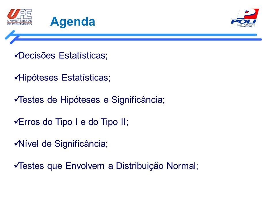 Agenda Decisões Estatísticas; Hipóteses Estatísticas; Testes de Hipóteses e Significância; Erros do Tipo I e do Tipo II; Nível de Significância; Teste