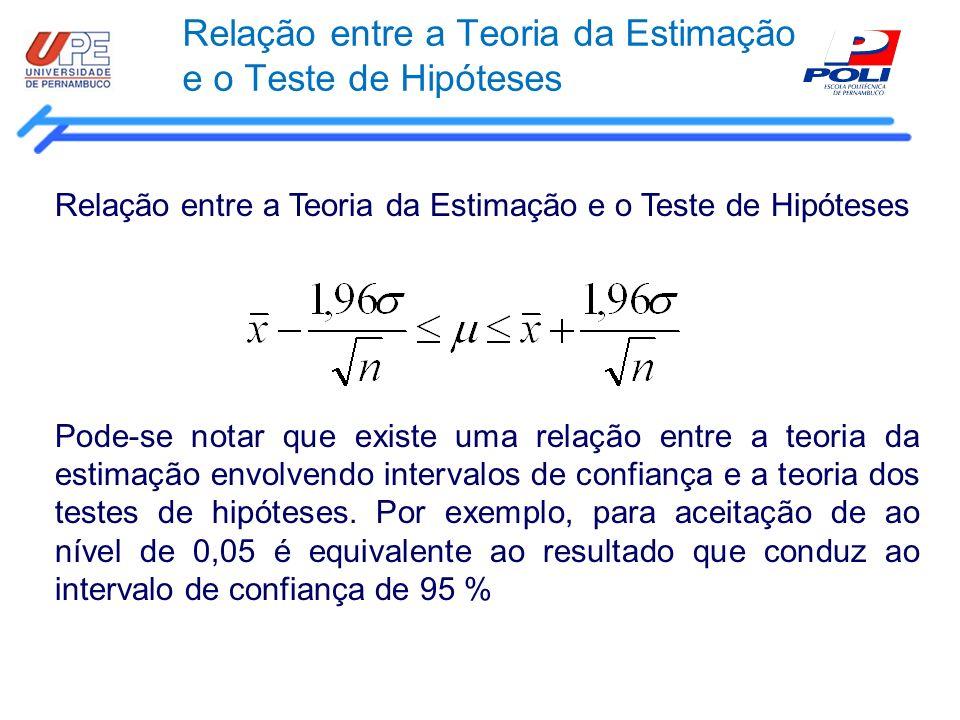Relação entre a Teoria da Estimação e o Teste de Hipóteses Pode-se notar que existe uma relação entre a teoria da estimação envolvendo intervalos de c