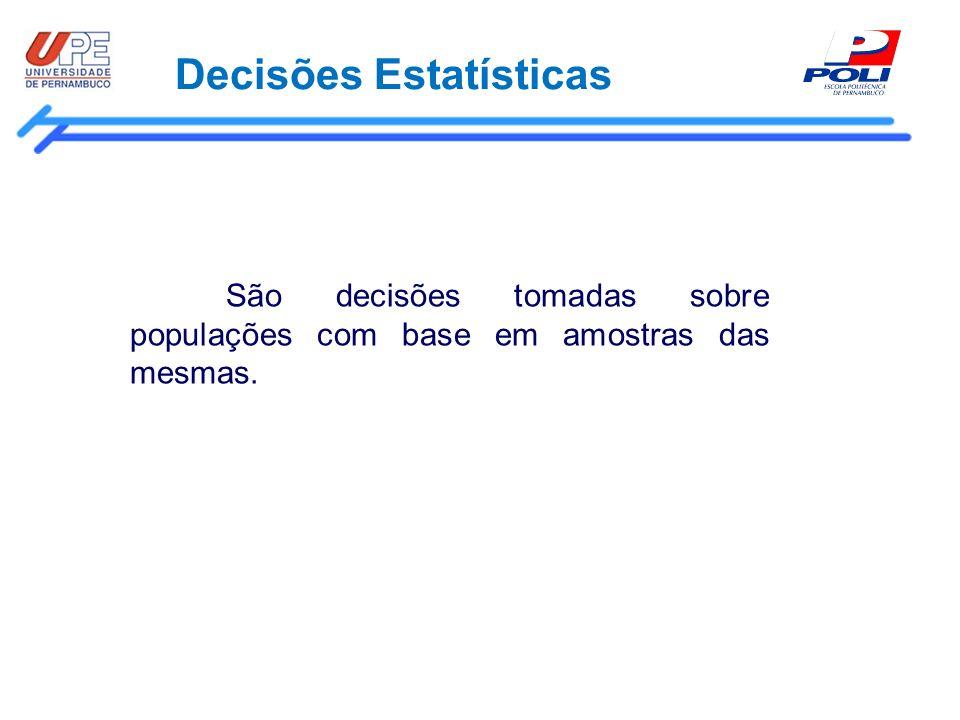 Decisões Estatísticas São decisões tomadas sobre populações com base em amostras das mesmas.