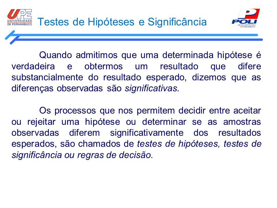 Testes de Hipóteses e Significância Quando admitimos que uma determinada hipótese é verdadeira e obtermos um resultado que difere substancialmente do