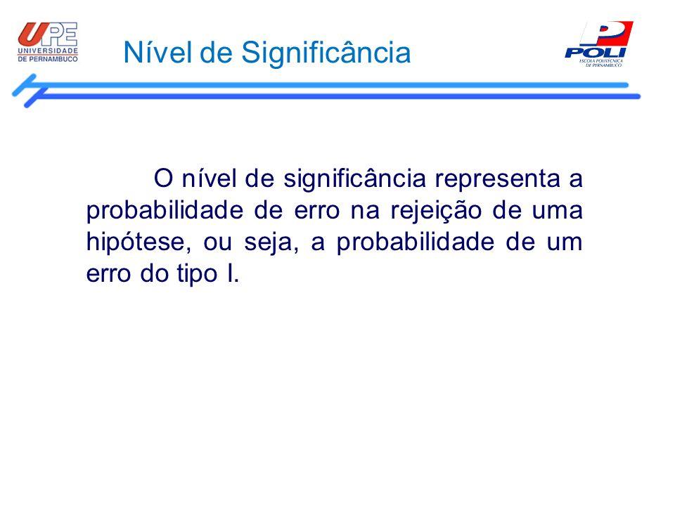 Nível de Significância O nível de significância representa a probabilidade de erro na rejeição de uma hipótese, ou seja, a probabilidade de um erro do