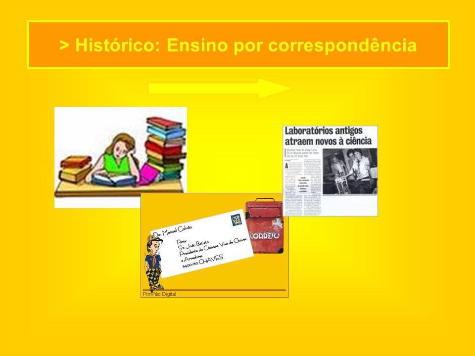 > Histórico > Histórico: Ensino por correspondência Final do século XIX e início do século XX Impressão e serviços postais Textos pouco adequados com o estudo independente.