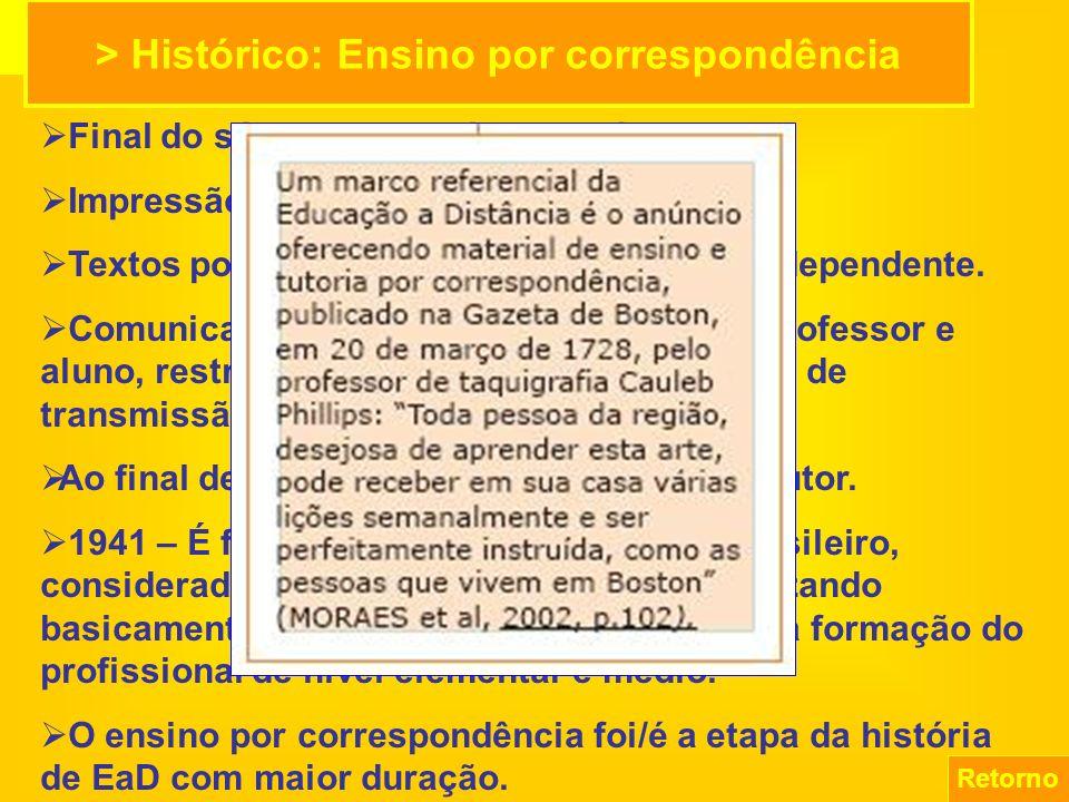 > Histórico: Ensino multimídia