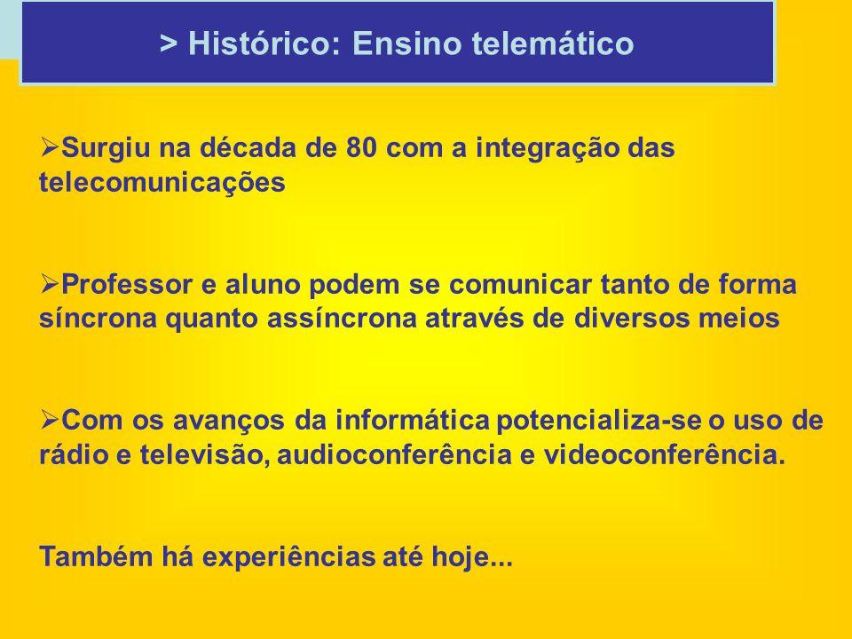 > Histórico Histórico: Ensino por internet Taylor apud García Aretio (2001) Chamada de geração Modelo de Aprendizagem Flexível iniciou na década de 90.