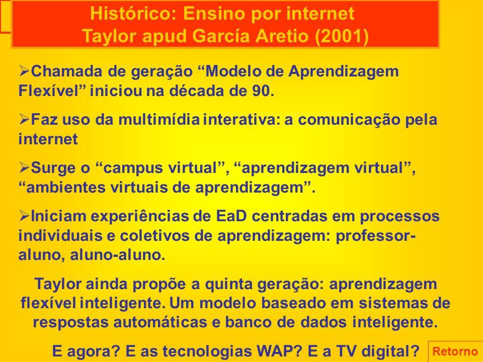 No Brasil O início...O início...