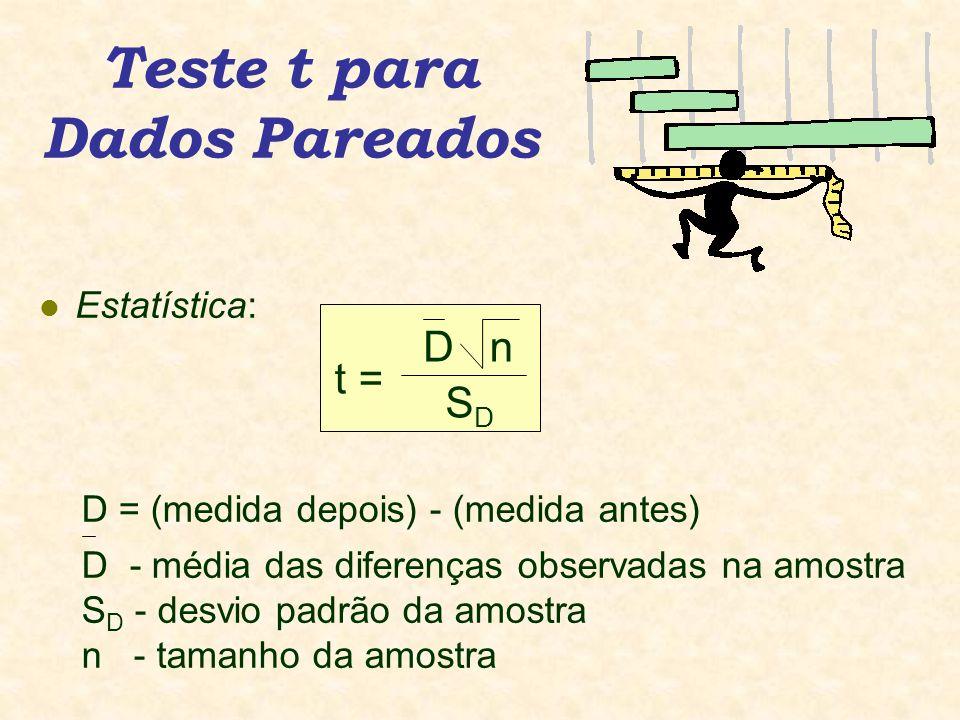 Teste t para Dados Pareados l Estatística: D - média das diferenças observadas na amostra S D - desvio padrão da amostra n - tamanho da amostra Dn SDS