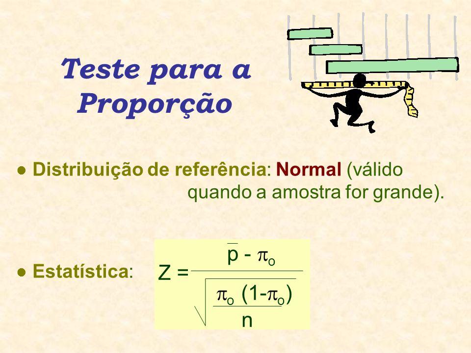 Teste para a Proporção l Distribuição de referência: Normal (válido quando a amostra for grande). l Estatística: p - o Z = o (1- o ) n