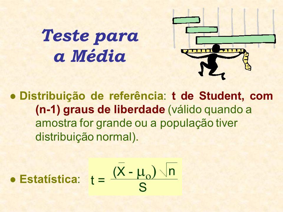 l Distribuição de referência: t de Student, com (n-1) graus de liberdade (válido quando a amostra for grande ou a população tiver distribuição normal)