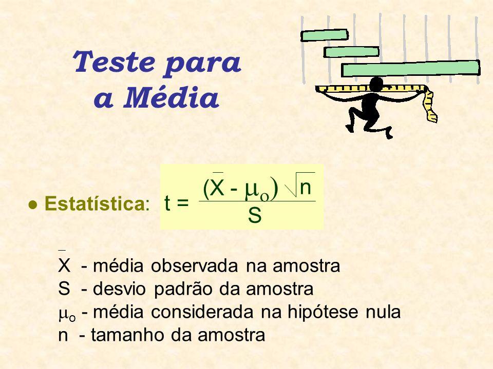 l Estatística: Teste para a Média X - média observada na amostra S - desvio padrão da amostra o - média considerada na hipótese nula n - tamanho da am