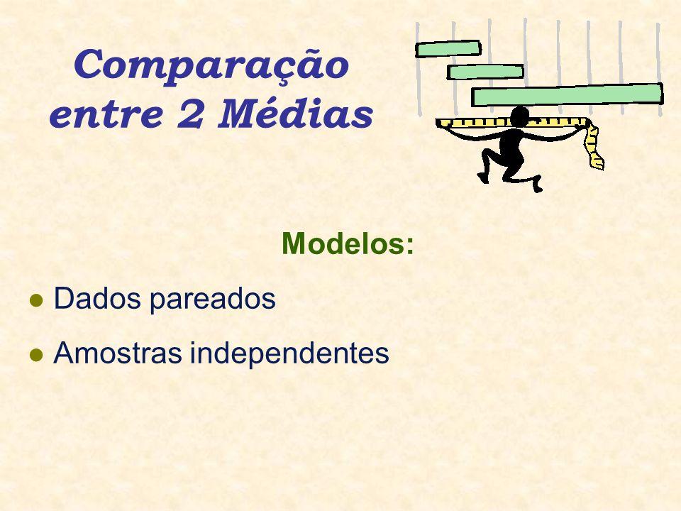 Comparação entre 2 Médias Modelos: l Dados pareados l Amostras independentes
