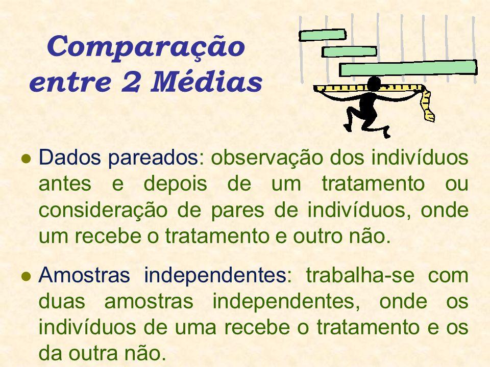 Comparação entre 2 Médias l Dados pareados: observação dos indivíduos antes e depois de um tratamento ou consideração de pares de indivíduos, onde um