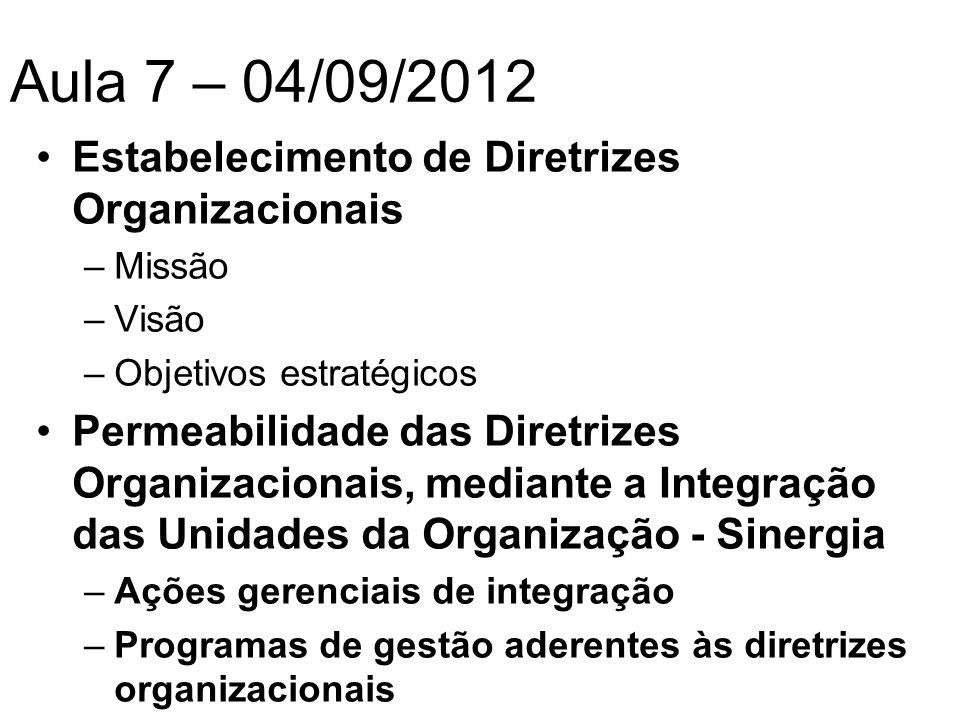 Aula 7 – 04/09/2012 Estabelecimento de Diretrizes Organizacionais –Missão –Visão –Objetivos estratégicos Permeabilidade das Diretrizes Organizacionais