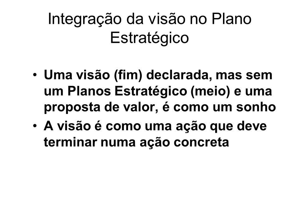 Integração da visão no Plano Estratégico Uma visão (fim) declarada, mas sem um Planos Estratégico (meio) e uma proposta de valor, é como um sonho A vi