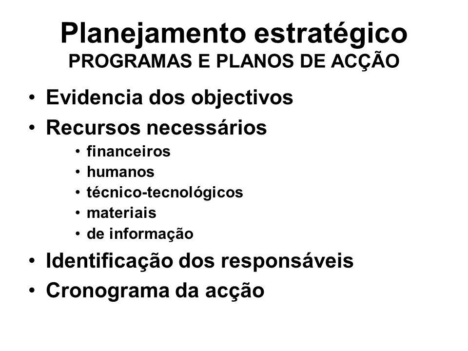 Planejamento estratégico PROGRAMAS E PLANOS DE ACÇÃO Evidencia dos objectivos Recursos necessários financeiros humanos técnico-tecnológicos materiais