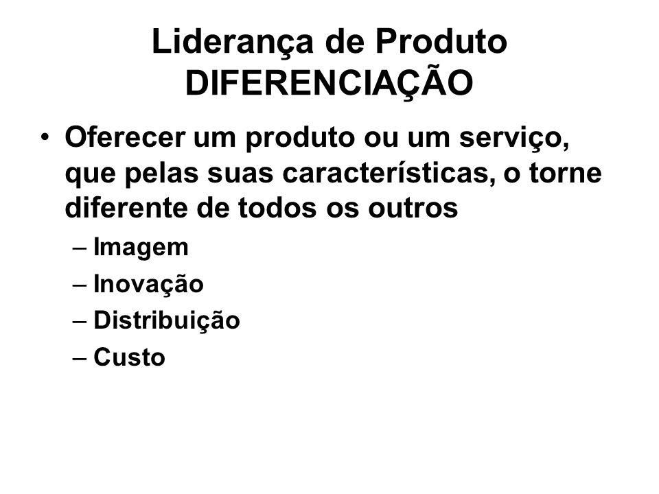 Liderança de Produto DIFERENCIAÇÃO Oferecer um produto ou um serviço, que pelas suas características, o torne diferente de todos os outros –Imagem –In