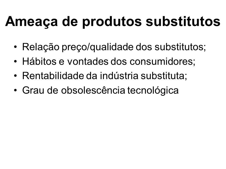 Ameaça de produtos substitutos Relação preço/qualidade dos substitutos; Hábitos e vontades dos consumidores; Rentabilidade da indústria substituta; Gr