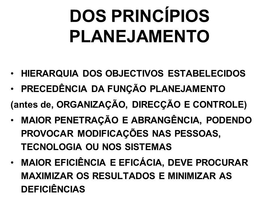 DOS PRINCÍPIOS PLANEJAMENTO HIERARQUIA DOS OBJECTIVOS ESTABELECIDOS PRECEDÊNCIA DA FUNÇÃO PLANEJAMENTO (antes de, ORGANIZAÇÃO, DIRECÇÃO E CONTROLE) MA