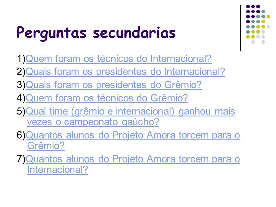 Perguntas secundarias 1)Quem foram os técnicos do Internacional?Quem foram os técnicos do Internacional? 2)Quais foram os presidentes do Internacional