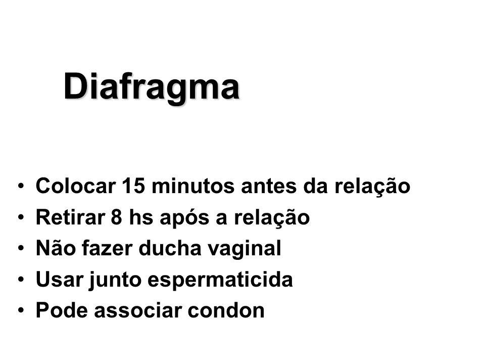 Diafragma Colocar 15 minutos antes da relação Retirar 8 hs após a relação Não fazer ducha vaginal Usar junto espermaticida Pode associar condon
