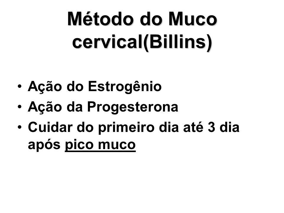 Método do Muco cervical(Billins) Ação do Estrogênio Ação da Progesterona Cuidar do primeiro dia até 3 dia após pico muco